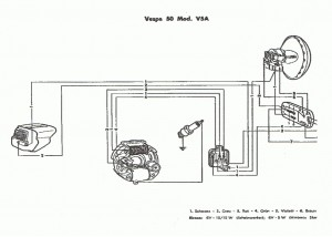 Vespa diagram, lys